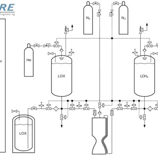 (PDF) Cryogenic Rocket Engine Development at Delft