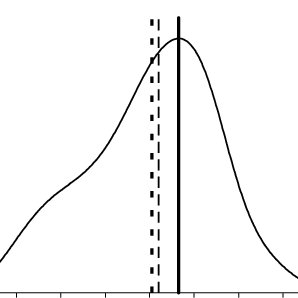 (PDF) Interpretation of interlaboratory comparison results
