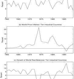 measures of world liquidity [ 850 x 1188 Pixel ]