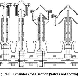 (PDF) A Compact External Combustion Engine With High Part