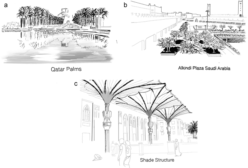 Example urban open space designs that would be more