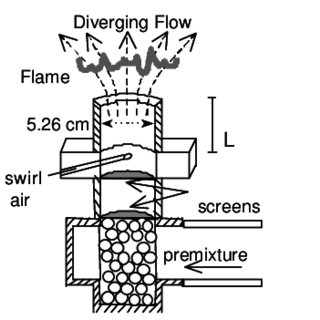 Schematics of a low-swirl burner with an air jet-swirler