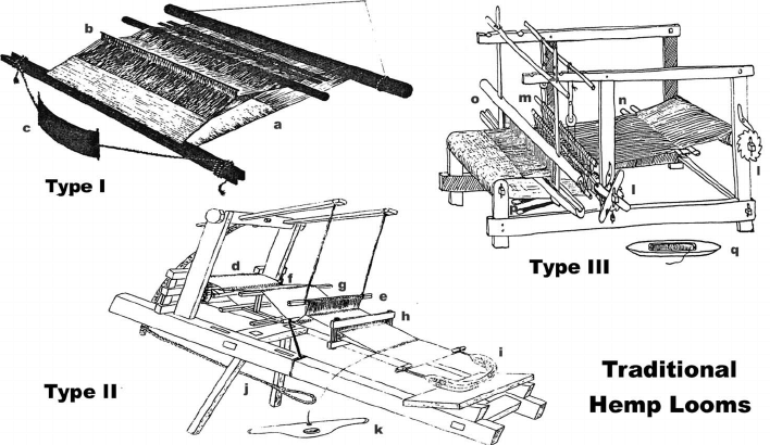 Three basic types of wooden looms are commonly used to