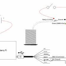 (PDF) Building a ROS Node for a NMEA Depth and Temperature