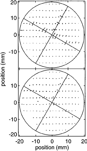 Pinhole test pattern showing performance of the