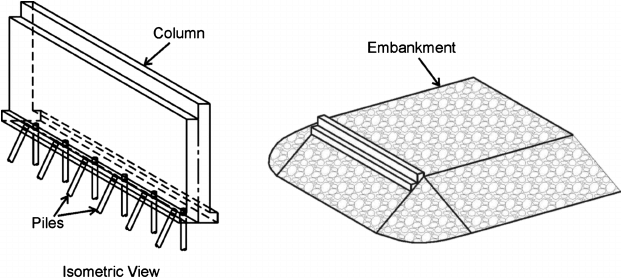 Isometric view of spill-through abutment comprising a pile