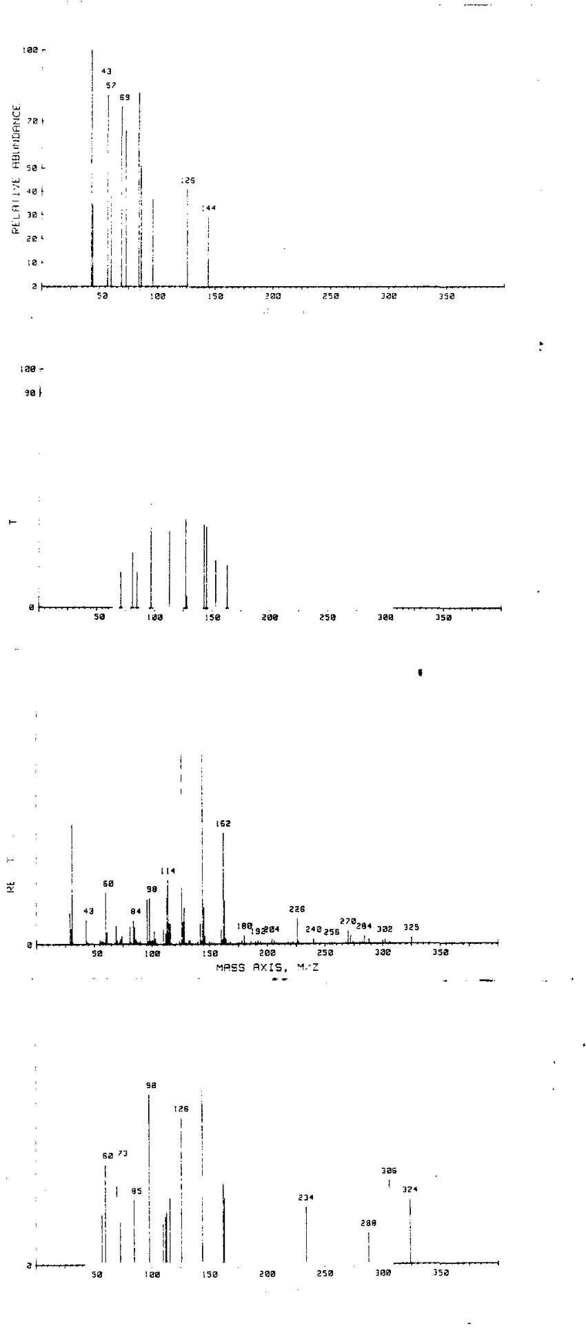 medium resolution of a a comparison of cellulose pyrolysis spectra a filt er paper pyro download scientific diagram