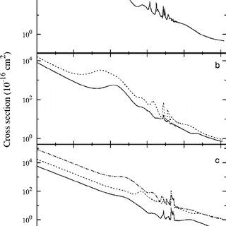 State-to-state cross sections for rotational excitation of