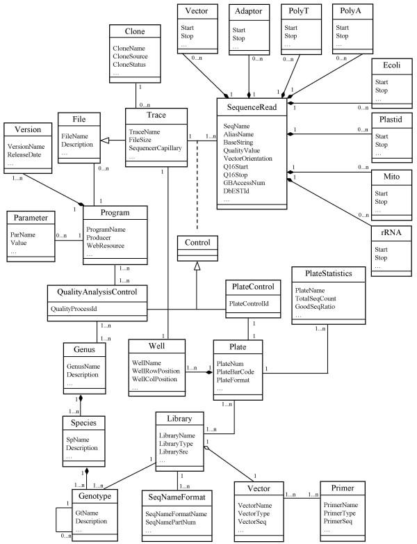 Text Database Diagram