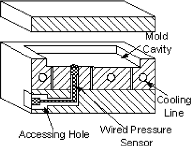 Installation of a wired pressure sensor in the mold cavity