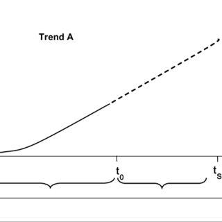 (PDF) Methods of Future and Scenario Analysis. Overview
