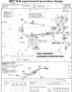 Gls approach chart also download scientific diagram rh researchgate