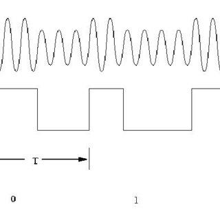 (PDF) Multiple-Unit Artificial Retina Chipset System To