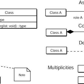 7: UML class diagram of classes involved in generating a