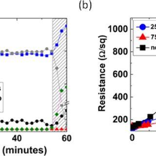 (PDF) Research Update: Atmospheric pressure spatial atomic