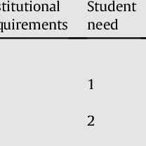 (PDF) Examining teacher ethical dilemmas in classroom