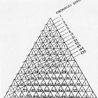 "The Super Pythagorean Theorem. ""A 'Super Pythagorean"