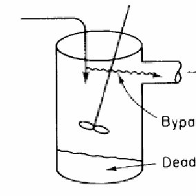 (PDF) Hydraulic Behaviour in an Activated Sludge Tank From