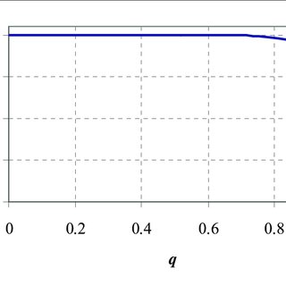 Matlab Monte Carlo code for computing the absorption as a