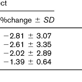 (PDF) BRIEF REVIEW EFFECT OF DIFFERENT SPRINT TRAINING