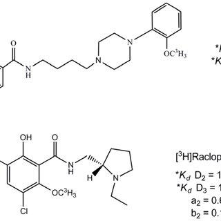 (PDF) Dopamine D1, D2, D3 Receptors, Vesicular Monoamine