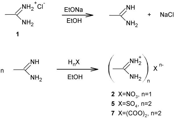 Preparation of acetamidinium nitrate (2), sulphate (5) and