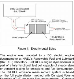 test engine specifications cummins isb [ 756 x 1728 Pixel ]