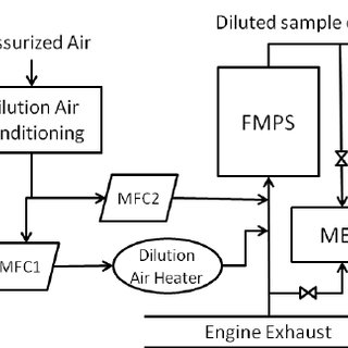 Maxxforce Engine Diagram