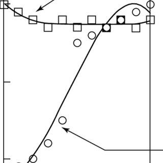 (PDF) Mechanisms of membrane degradation
