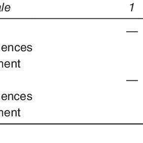 (PDF) Enhancing Homework Compliance in Correctional