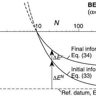 (PDF) Exact Maxwell-Boltzmann, Bose-Einstein and Fermi