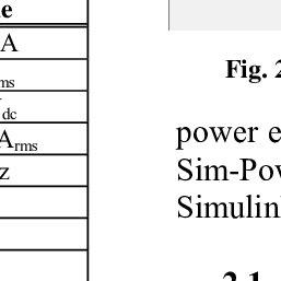 (PDF) Matlab/Simulink/Sim-Power-Systems model for a PWM AC