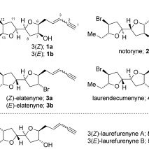Scheme 1. Synthesis of model 2,2′-bifuranyls. a) Catalyst