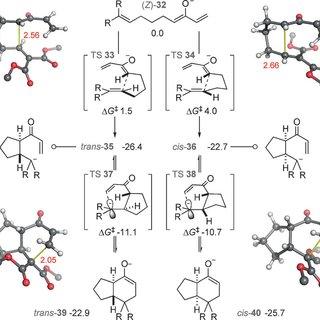 Phase-transfer-mediated intramolecular Diels–Alder-type