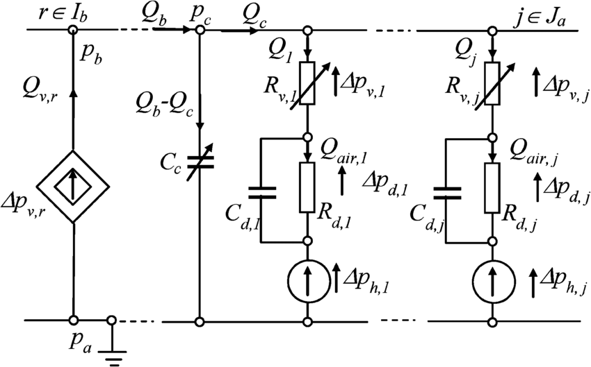Electrical analogy of the aeration system physical model