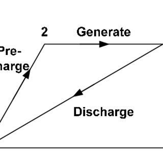 (PDF) Electrostatic Microgenerators