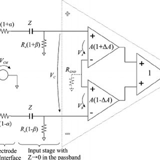 Pseudo-code of the microcontroller program fl ow. The