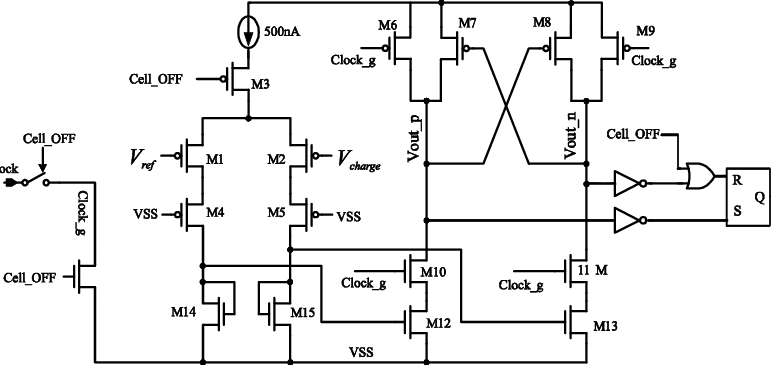 Schematic diagram of the clocked comparator followed by