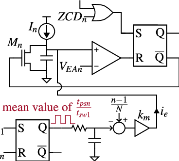 Phase-shift control and PWM generation of a single slave
