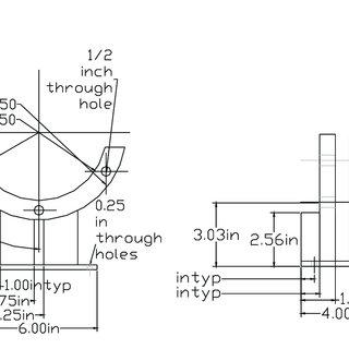 Calibration showing applied force versus voltage measured