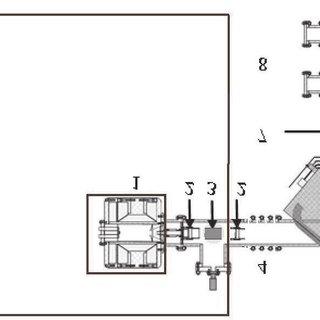 BIE 100 Sputter probe (1) with alumina insulator (2) and