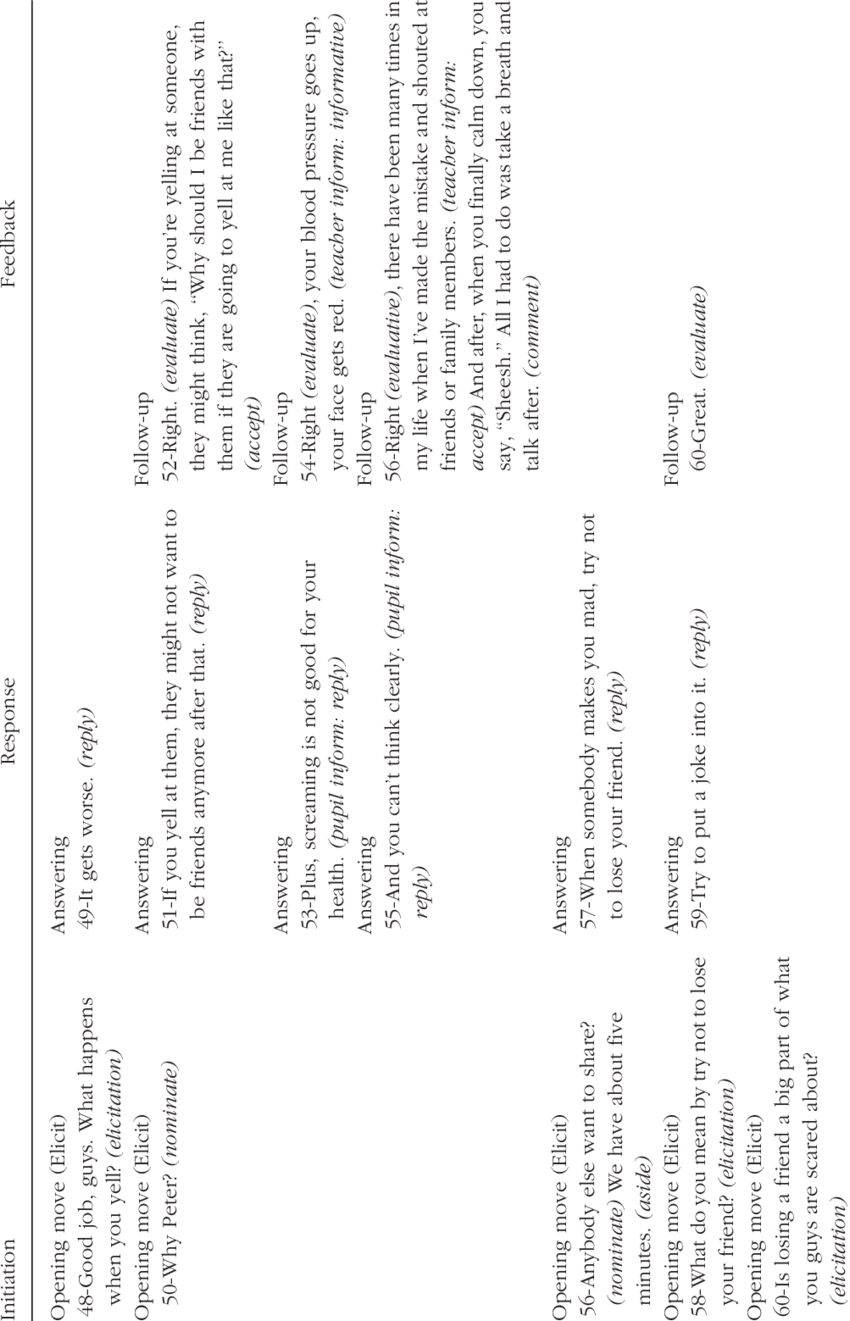 Discourse Analysis Model for Analyzing Spoken Language