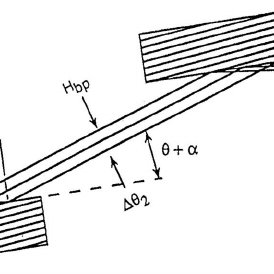 Area producing geometry for the double asymmetric-cut