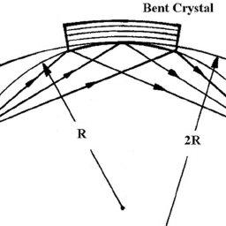Diagram Of Gamma Rays Diagram Of Radio Wiring Diagram ~ Odicis