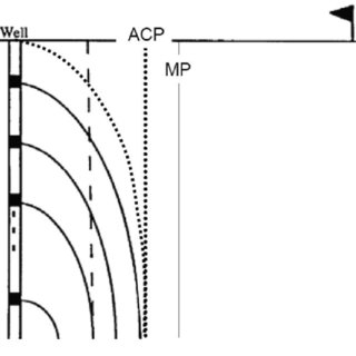 (PDF) The measure of full motion: Multicomponent seismic