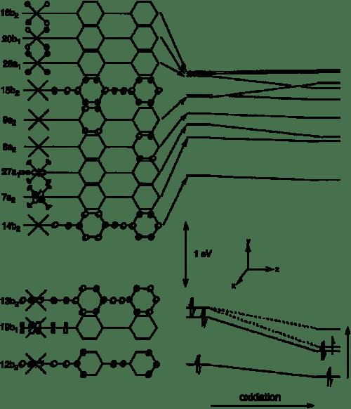small resolution of molecular orbital diagram of trans os 4 c cc 6 h