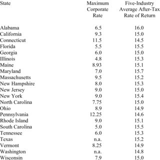 (PDF) Measuring the incentive effects of state tax