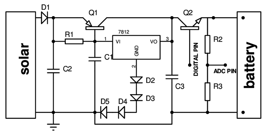 Microcontroller and USB port connection d. SOLAR REGULATOR