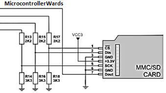 Data Center Block Diagram Data Center Layout Wiring