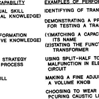 (PDF) Designing an Advanced Instructional Design Advisor